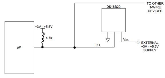 CẢM BIẾN NHIỆT ĐỘ DS18B20