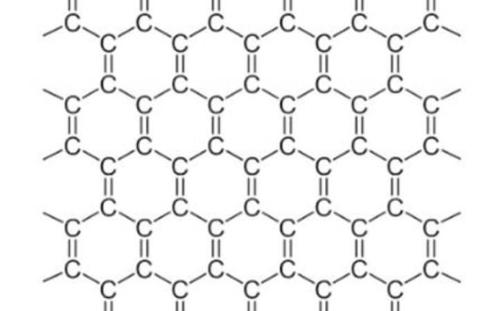 ong nano carbon