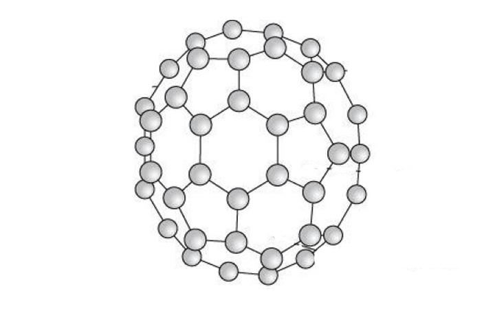 Tìm Hiểu Về Ống Nano Trong Điện Tử