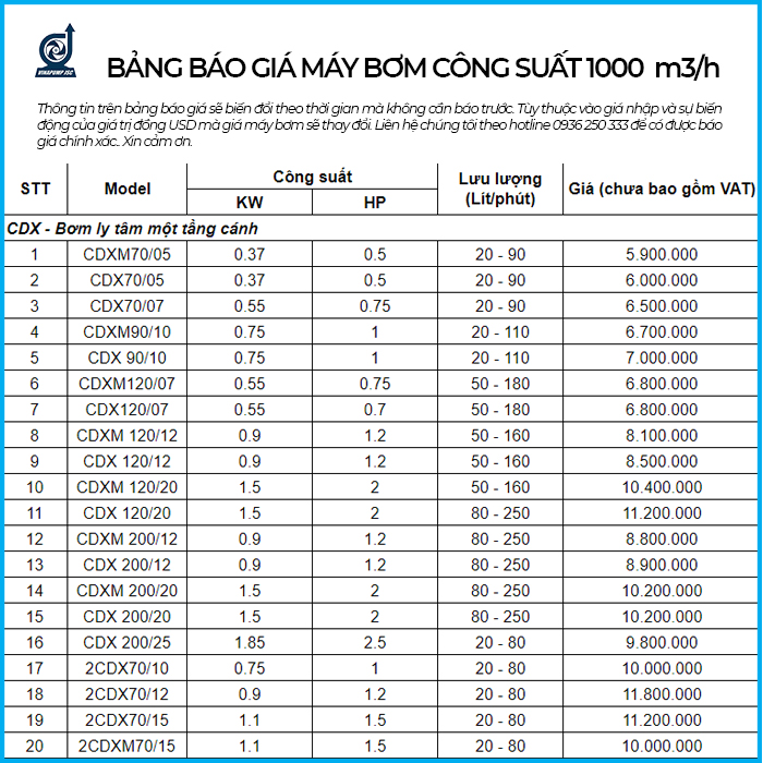 may bom nuoc cong suat 1000m3/h