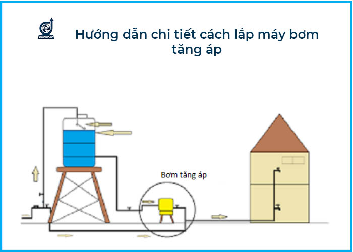 so do lap may bom nuoc tang ap