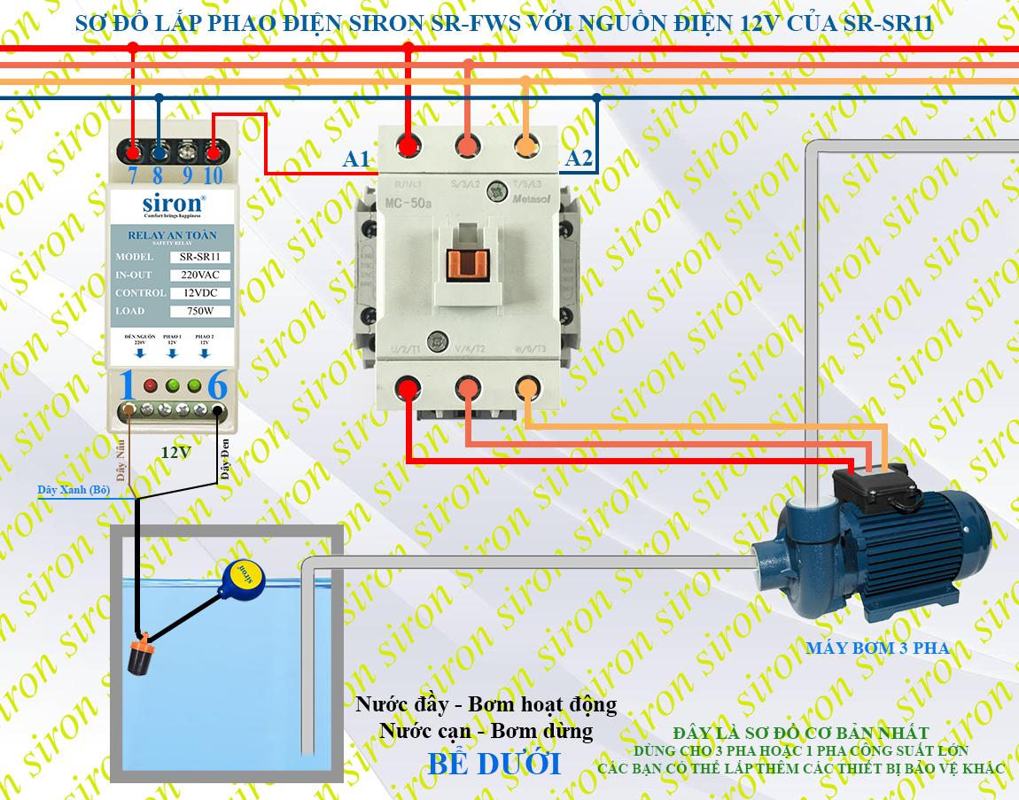 Tủ điện tự động điều khiển chống cạn tràn cho máy bơm nước 3 pha 12V