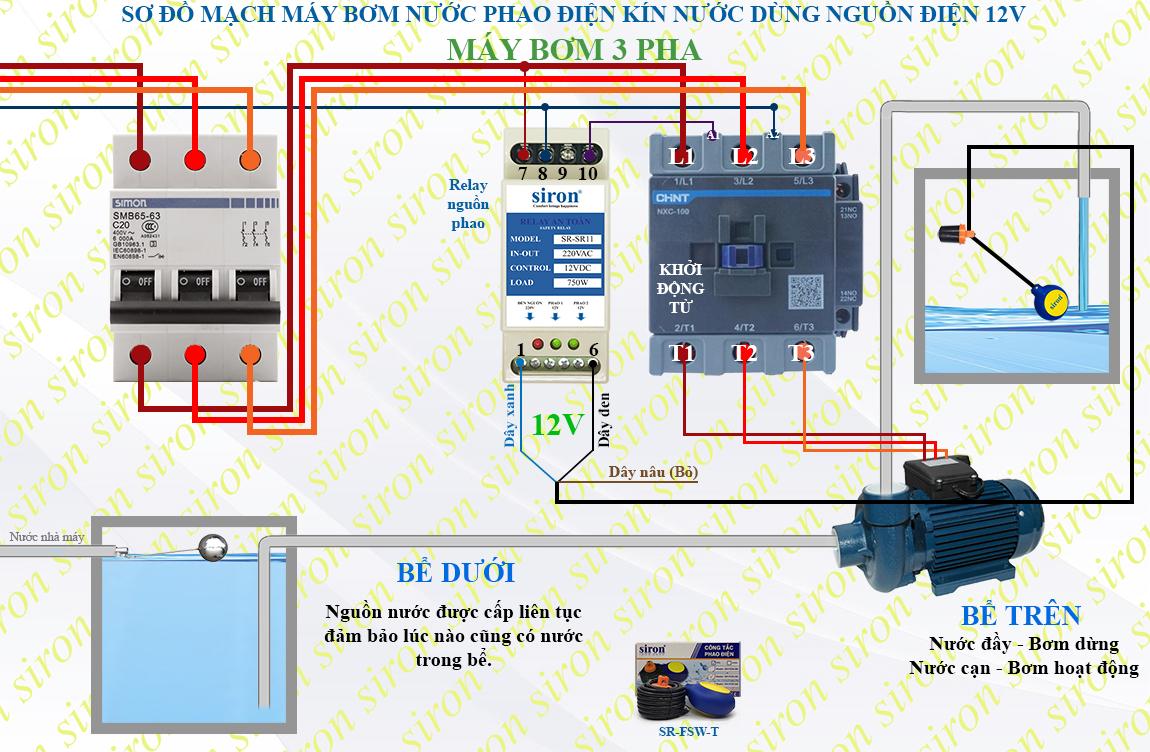 Chuyển nguồn an toàn chống cạn tràn giật cho phao điện máy bơm nước 3 pha công suất cao lớn
