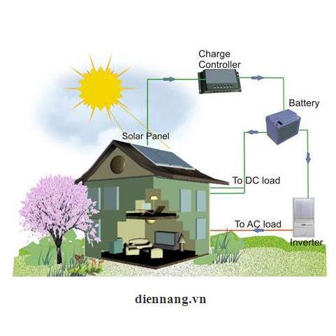 Hệ thống điện NLMT CS 4KWp/ngày