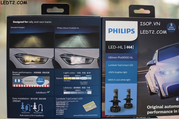 Đèn pha LED Philips Ultinon Pro9000
