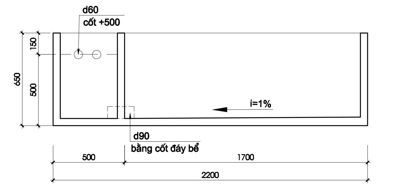 Bể cá Koi 220*180*65