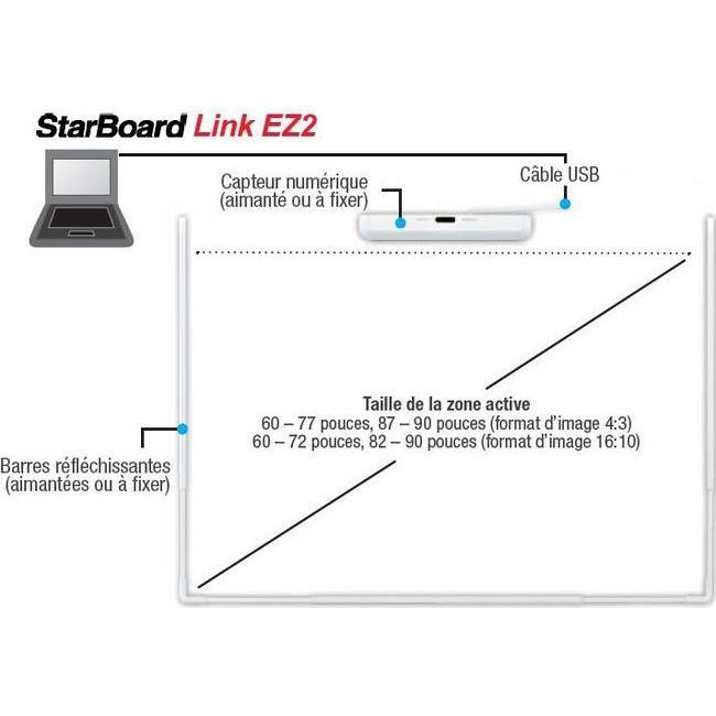 Thiết bị tương tác Hitachi StarBoard Link EZ2