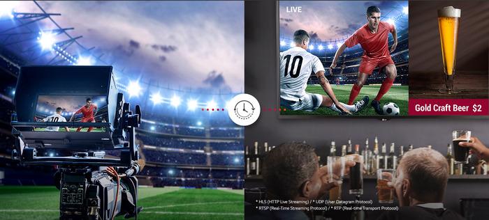Màn hình quảng cáo treo tường LG-SM5KE
