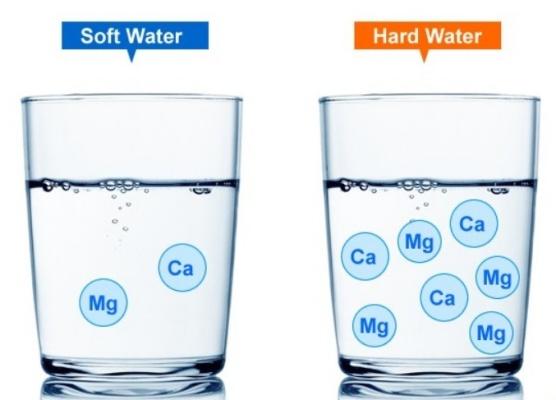 Nước cứng có trong nước