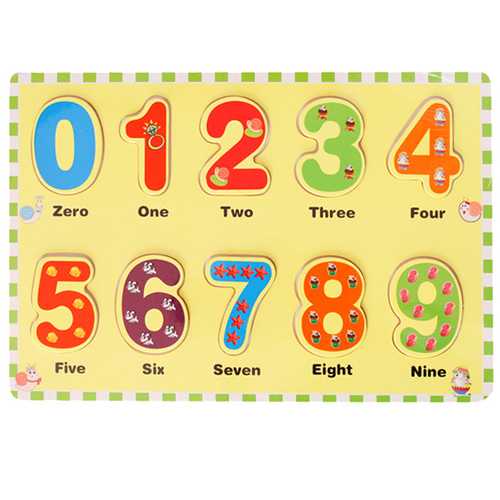 Bảng Số Học Đếm Tiếng Anh D260