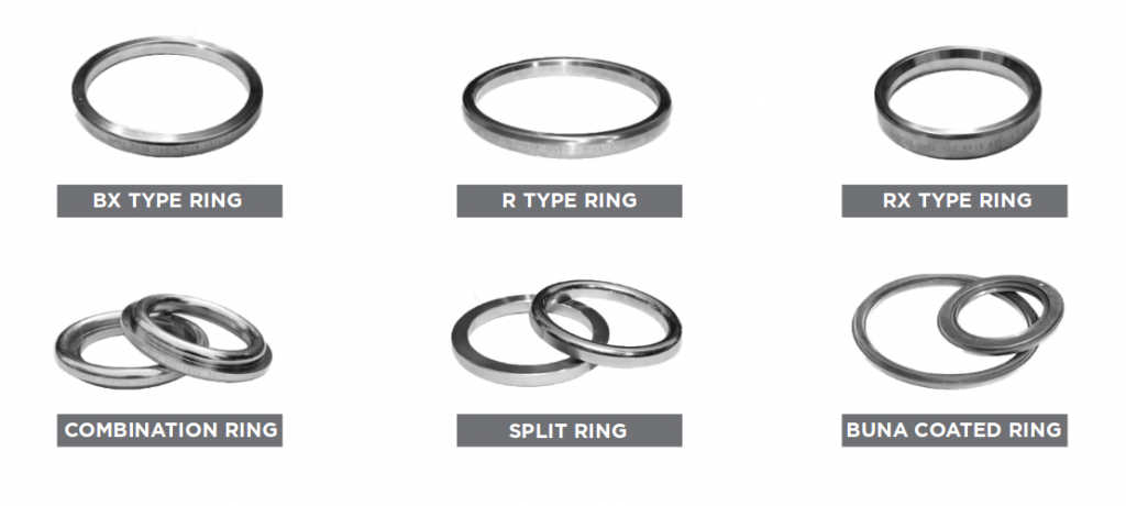 RING TYPE JOIN