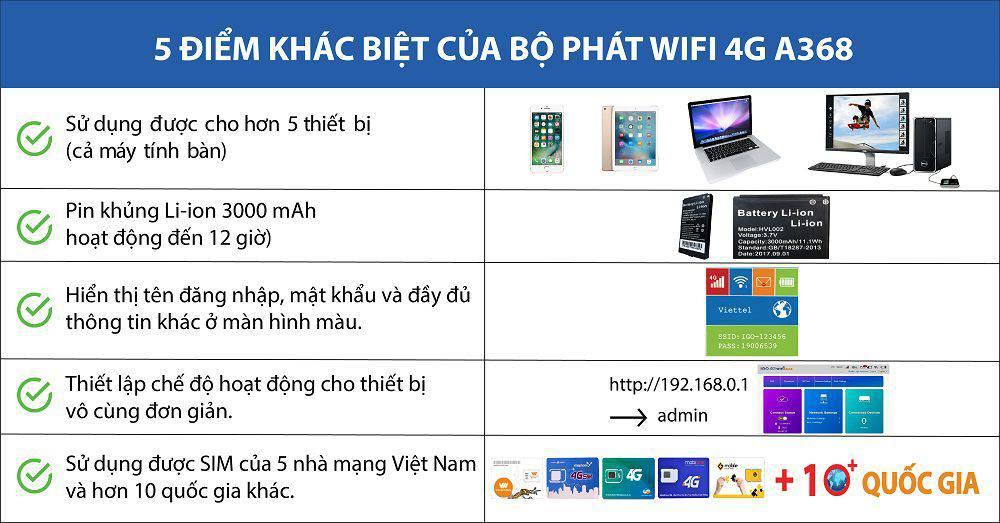 thiết bị phát wifi igo a368