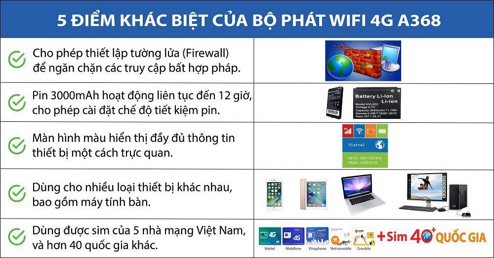 Thiết bị phát Wifi 4G IGO A368