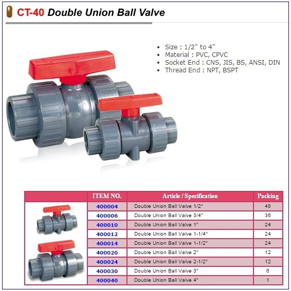 CHIUTONG. TC-40 Double Union Ball Valve