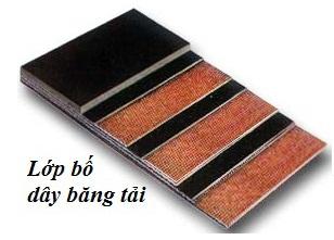 DÂY BĂNG TẢI CAO SU ĐEN