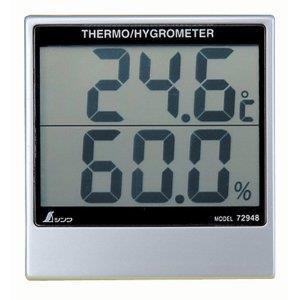 Thiết bị đo độ ẩm
