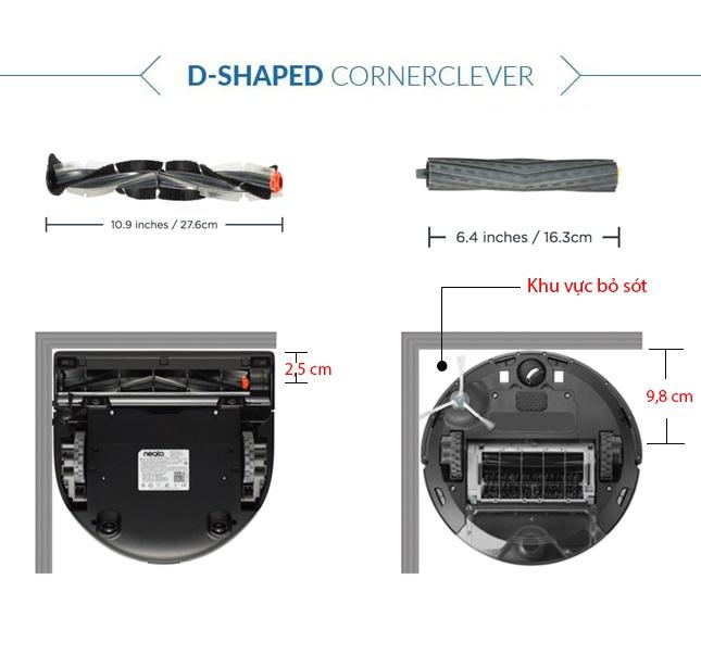 D-Shaped cornerclever