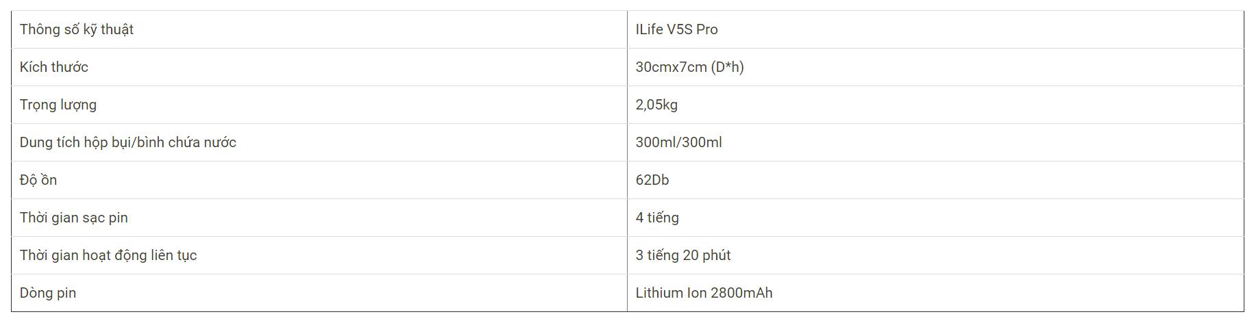 iLife V5S Pro Robot hút bụi lau nhà Màu hồng Bản xuất châu Âu