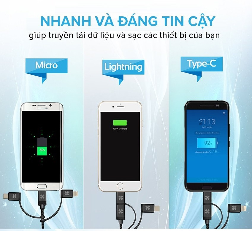 cap sac lightning type c micro usb promate chinh hang urban city