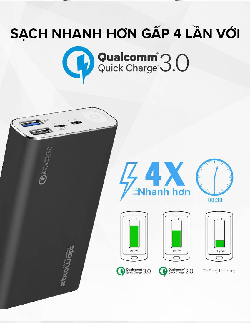 sac-du-phong-quick-charge-3.0-promate