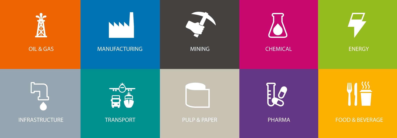 Ứng dụng trong ngành công nghiệp Klinger Industries we work with