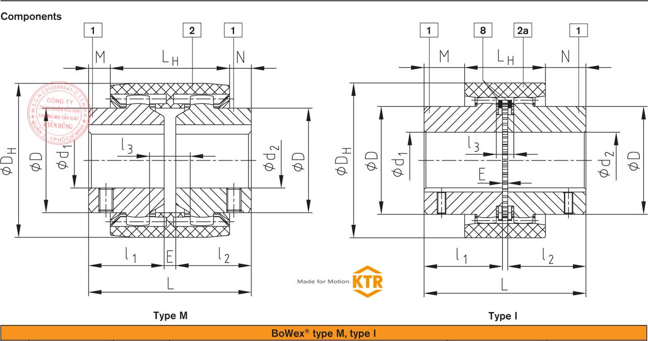 Bảng thông số kỹ thuật khớp nối răng vỏ nhựa KTR BoWex Gear Coupling Type M