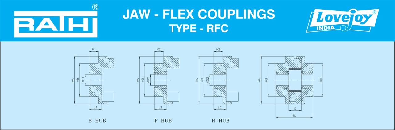 Bảng thông số kỹ thuật Jaw Flex Coupling Type RFC
