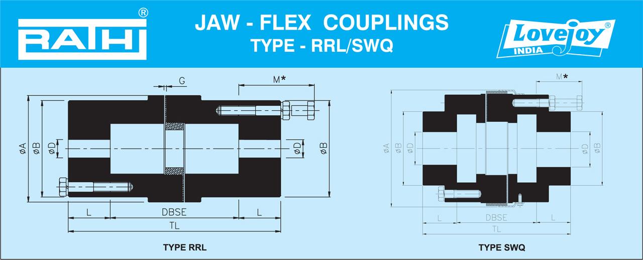 Bảng thông số kỹ thuật Jaw Flex Coupling Type RRL SWQ