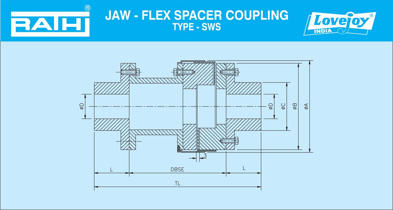 Bảng thông số kỹ thuật Jaw Flex Coupling Type SWS