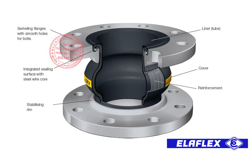 Thông số cấu tạo khớp nối mềm cao su Elaflex