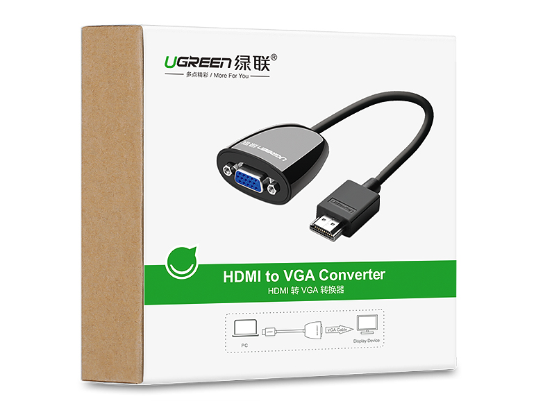 Ugreen HDMI to VGA
