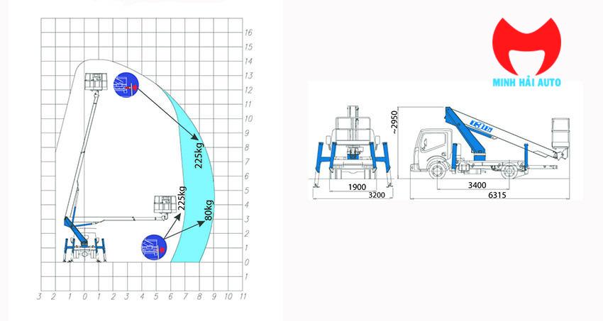 Thông số xe nâng người 15m Isuzu Socage