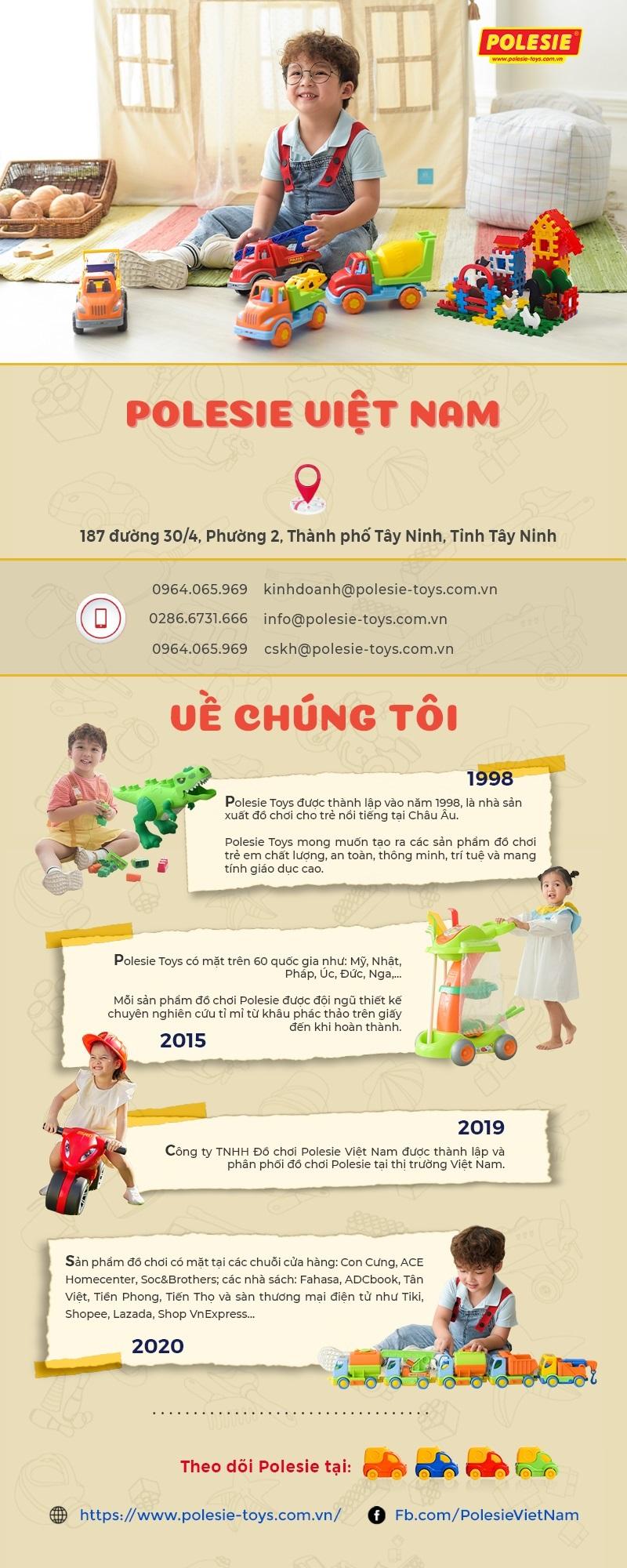 lịch sử hình thành của Polesie Việt Nam
