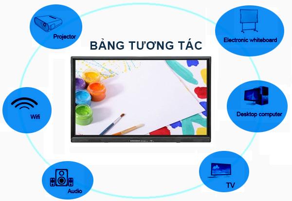 Giải pháp màn hình tivi cảm ứng cho dạy học