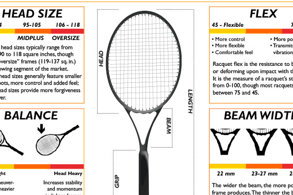 Beginning Tennis | Selecting The Right Tennis Racket