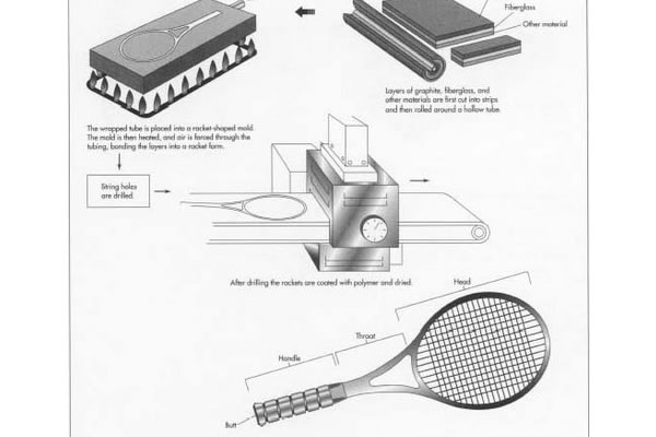 How a Tennis Racquet is Made