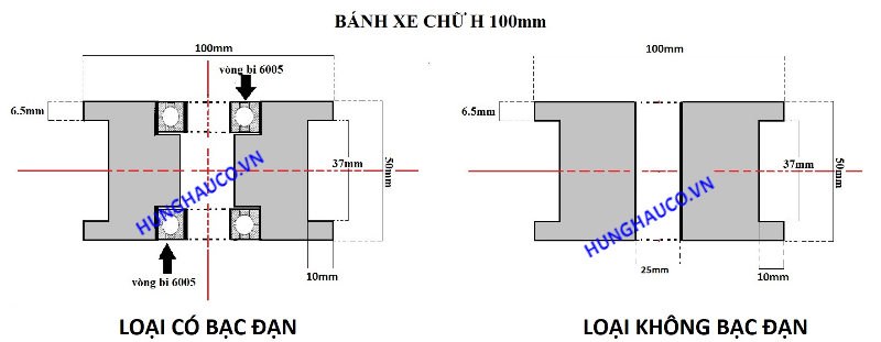 banh-xe-h-100mm.jpg