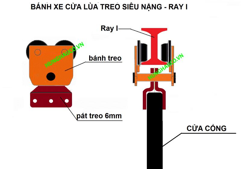 bánh xe cổng lùa treo siêu nặng - ray I (500kg/bánh)