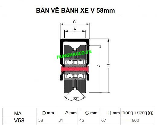bánh xe ray V 58mm