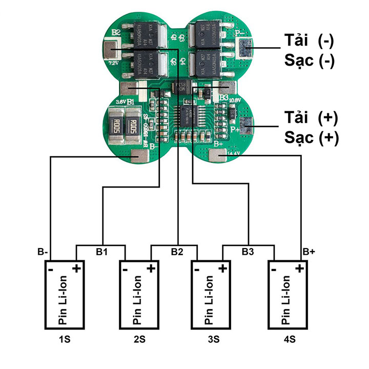 Mạch bảo vệ pin 4S 16.8V 20A