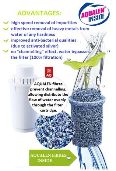 Bình lọc nước Aquaphor Premium không đồng hồ