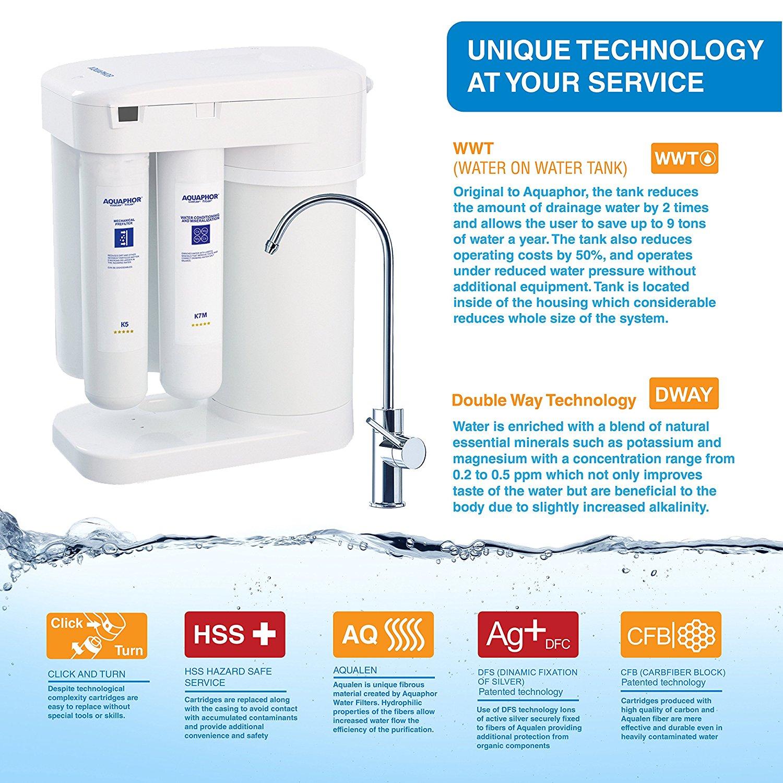 Máy lọc nước RO Aquaphor Morion DWM 101S Phú Sĩ Water
