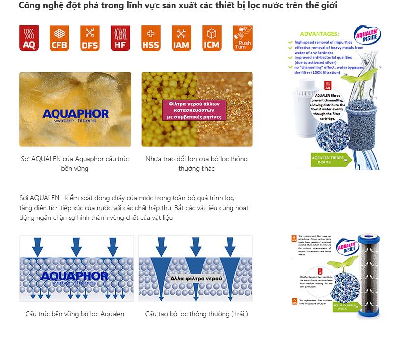 Máy lọc nước Aquaphor Modern