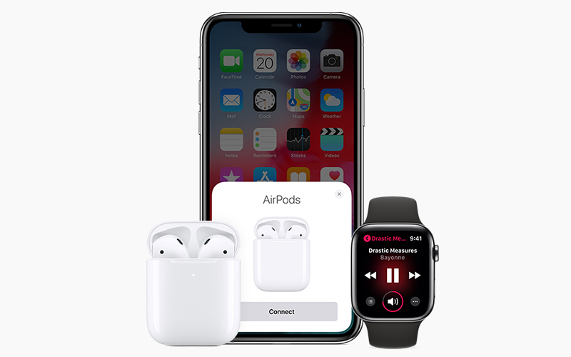 Tai nghe AirPods 2 Apple MV7N2