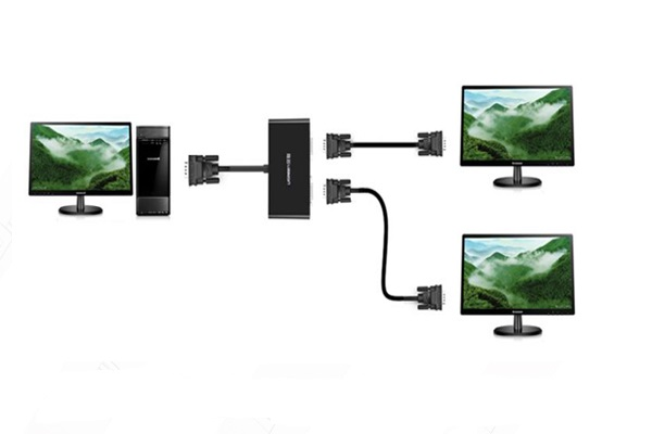 Cáp chia VGA 1 ra 2 chính hãng Ugreen UG-40254 cao cấp
