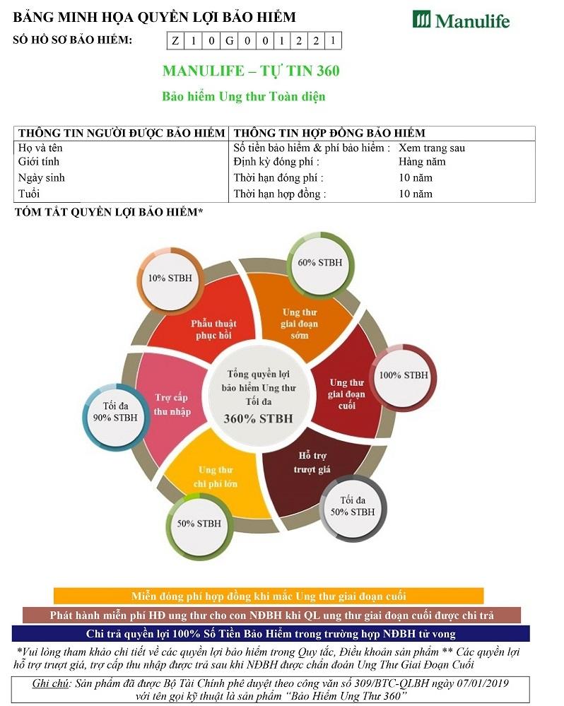 Bảng minh họa quyền lợi bảo hiểm Manulife Tự Tin 360