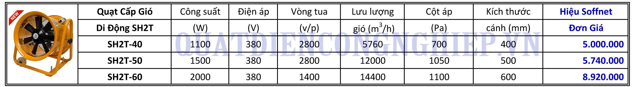Bảng giá quạt hút công nghiệp di động Soffnet