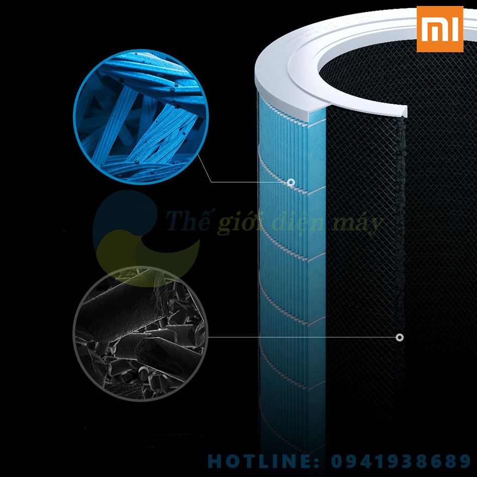 https://shopthegioidienmay.com/may-loc-khong-khi-mi-air-purifier-3