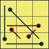 Nhóm 4 - Hoán vị chu kỳ cả góc và cạnh (G): công thức G3