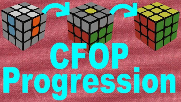công thức cfop từ A đến Z